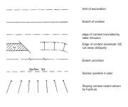 نموذج لرموز الرسم المستخدمة في الرسم الأثري from wikipedia